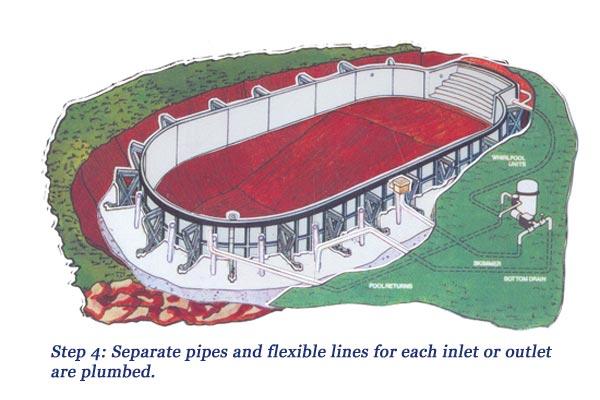 Inground pool design mn for Sport swimming pool design